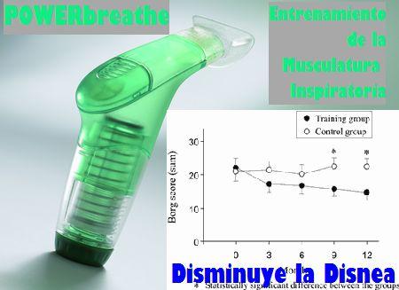El Entrenamiento de la Musculatura Inspiratoria en Pacientes afectos de EPOC (Enfermedad Pulmonar Obstructiva Cronica), mejora la Disnea y la Calidad de Vida