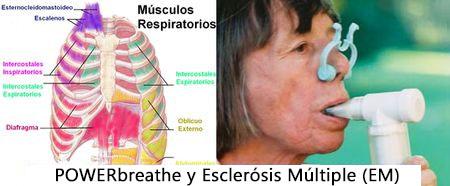 Efectos del Entrenamiento Respiratorio en la Esclerosis Lateral Amiotrófica y Esclerosis Múltiple